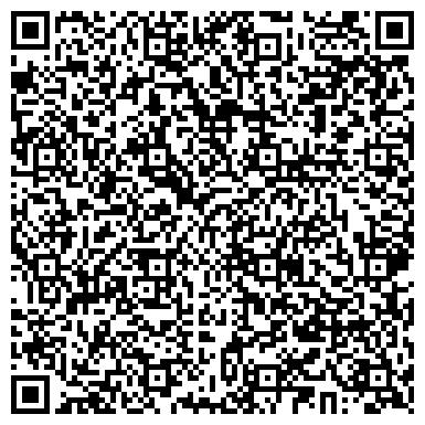 QR-код с контактной информацией организации ФИЛИАЛ № 10 ЦБС НЕВСКОГО Р-НА (ДЕТСКАЯ)