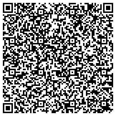 QR-код с контактной информацией организации ЦЕНТРАЛЬНАЯ РАЙОННАЯ (ДЕТСКАЯ) СЕКТОР ЛИТЕРАТУРЫ НА ИНОСТРАННЫХ ЯЗЫКАХ