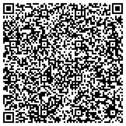 QR-код с контактной информацией организации НАУЧНО-МЕТОДИЧЕСКИЙ ЦЕНТР ПОВЫШЕНИЯ КВАЛИФИКАЦИИ ПЕДАГОГИЧЕСКИХ КАДРОВ НЕВСКОГО РАЙОНА