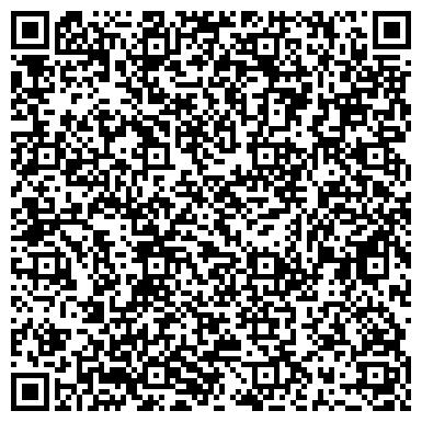 QR-код с контактной информацией организации НЕВСКОГО РАЙОНА МЕЖШКОЛЬНЫЙ УЧЕБНЫЙ КОМБИНАТ № 1