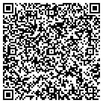 QR-код с контактной информацией организации НЕФТО КАРТ ПЛЮС