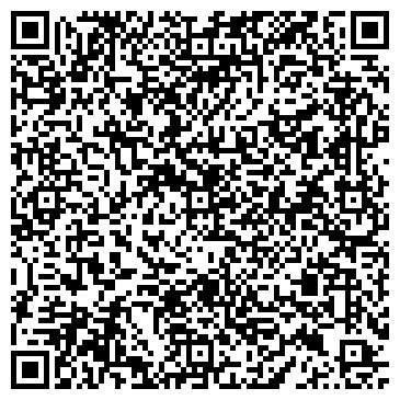 QR-код с контактной информацией организации RAMAX INTERNATIONAL