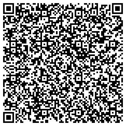 QR-код с контактной информацией организации Петроградский Межрайонный почтамт, отделение почтовой связи № 101