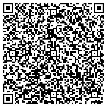 QR-код с контактной информацией организации ОТ АНАТОЛИЯ ИВАНОВИЧА