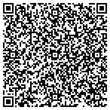QR-код с контактной информацией организации НЕФТЕГАЗ-ДЕМ НАКОПИТЕЛЬНЫЙ ПЕНСИОННЫЙ ФОНД