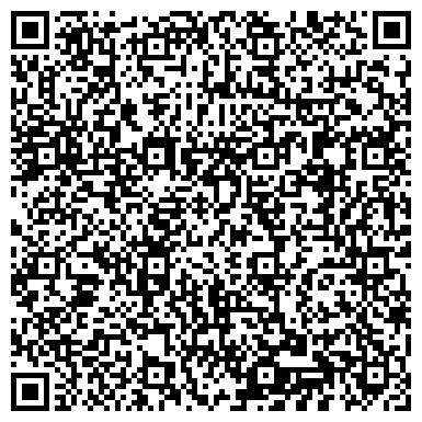 QR-код с контактной информацией организации ФИГУРНОГО КАТАНИЯ НА КОНЬКАХ СПБ ФЕДЕРАЦИЯ