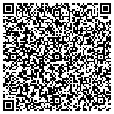 QR-код с контактной информацией организации БОТАНИЧЕСКОГО ИНСТИТУТА КАФЕ