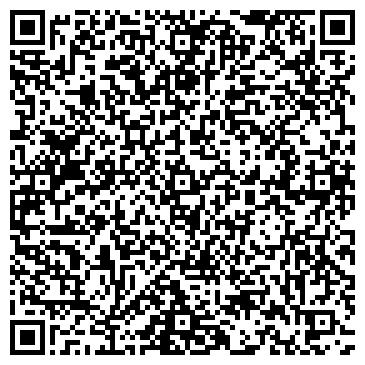 QR-код с контактной информацией организации НЕЗАВИСИМАЯ ЭКСПЕРТНАЯ КОМПАНИЯ (НЭК)