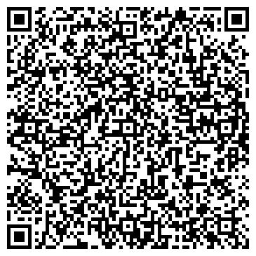 QR-код с контактной информацией организации ПАТЕНТНЫЙ ОТДЕЛ ЛЭТИ