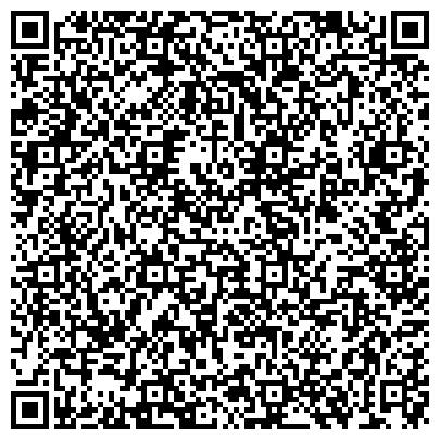 QR-код с контактной информацией организации ГАРАНТИЙНЫЙ ФОНД ПРОДВИЖЕНИЯ НАУЧНО-ТЕХНИЧЕСКОЙ ПРОДУКЦИИ