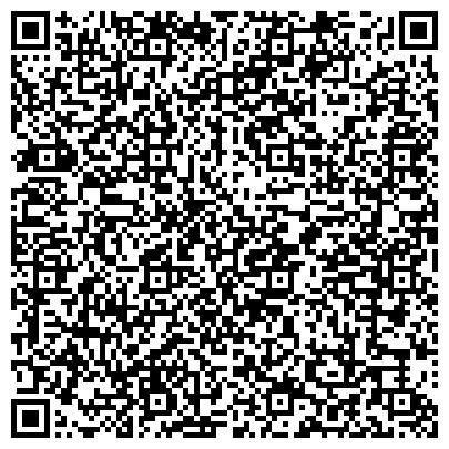 QR-код с контактной информацией организации ГУВД САНКТ-ПЕТЕРБУРГА И ЛЕНИНГРАДСКОЙ ОБЛАСТИ УПРАВЛЕНИЕ ВНЕВЕДОМСТВЕННОЙ ОХРАНЫ