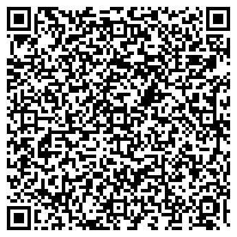 QR-код с контактной информацией организации ГАЙОТ НЕДВИЖИМОСТЬ