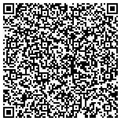 QR-код с контактной информацией организации МЕРА ГРУПП ЗАО АГЕНТСТВО