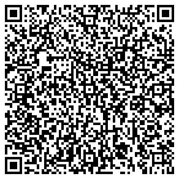 QR-код с контактной информацией организации ПЕТРОГРАДСКАЯ, ООО