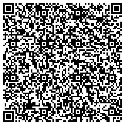 QR-код с контактной информацией организации НАЦИОНАЛЬНОЕ ПЕРЕСТРАХОВОЧНОЕ ОБЩЕСТВО ЗАО ПРЕДСТАВИТЕЛЬСТВО