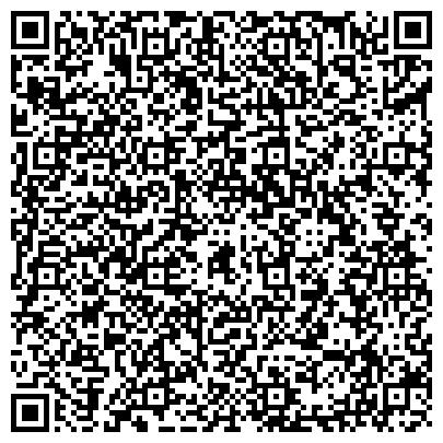 QR-код с контактной информацией организации ЛАБОРАТОРИЯ СПИДА СПБНИИ ЭПИДЕМИОЛОГИИ И МИКРОБИОЛОГИИ ИМ. ПАСТЕРА