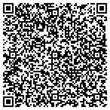 QR-код с контактной информацией организации Центр Медицинских Справок