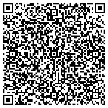 QR-код с контактной информацией организации РАДУГА ПО ПЛАВАНИЮ СДЮШОР