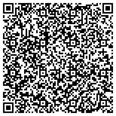 QR-код с контактной информацией организации ГРУППА НОБЕЛЬ ПРОЕКТНО-СТРОИТЕЛЬНАЯ КОМПАНИЯ, ЗАО