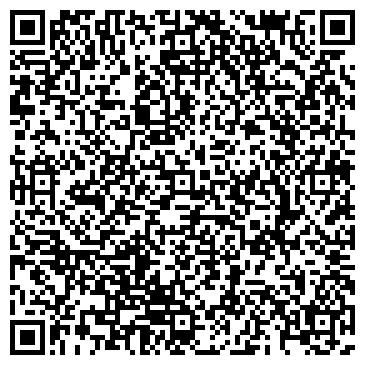 QR-код с контактной информацией организации АРХИТЕКТУРНАЯ МАСТЕРСКАЯ АПОСТОЛА Ф. Н.