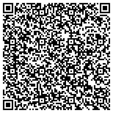 QR-код с контактной информацией организации АРХИТЕКТУРНАЯ МАСТЕРСКАЯ ПРОФ. ЛОБАНОВА Ю. Н.