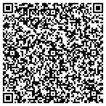 QR-код с контактной информацией организации ПЕТРОГРАДСКОГО РАЙОНА ОТДЕЛ ЗАГС