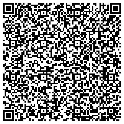 QR-код с контактной информацией организации ПЕТРОГРАДСКИЙ РАЙОН ОТДЕЛ УВД ПО ДЕЛАМ НЕСОВЕРШЕННОЛЕТНИХ
