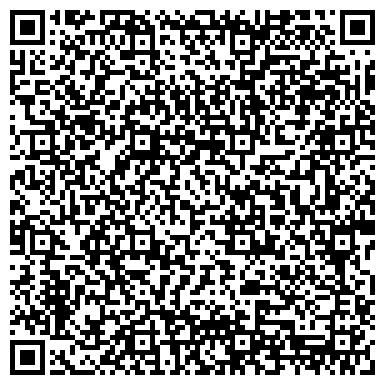QR-код с контактной информацией организации ПЕТРОГРАДСКИЙ РАЙОН УПРАВЛЕНИЕ ВНУТРЕННИХ ДЕЛ