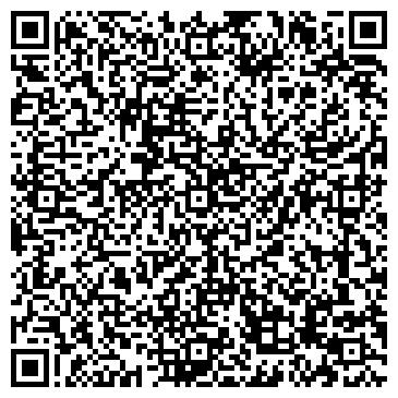 QR-код с контактной информацией организации ПЕТРОДВОРЦОВОЕ СПБГУДСП