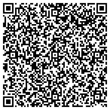 QR-код с контактной информацией организации ООО НПФ «Медтехника»