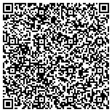 QR-код с контактной информацией организации МЕТРОПИР НАУЧНО-ПРОИЗВОДСТВЕННАЯ ЛАБОРАТОРИЯ, ЗАО