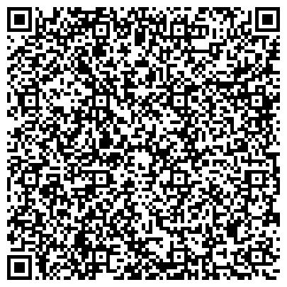 QR-код с контактной информацией организации НИИ ФИЗИКИ ИМ. В.А.ФОКА ФГОУ ВЫСШЕГО ПРОФЕССИОНАЛЬНОГО ОБРАЗОВАНИЯ СПБГУ