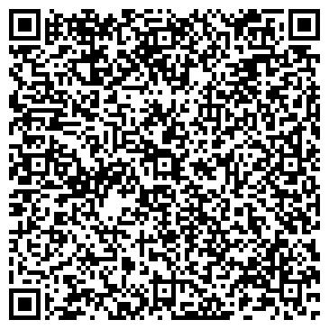 QR-код с контактной информацией организации НЕФТЕБАНК ОАО АКТЮБИНСКИЙ ФИЛИАЛ