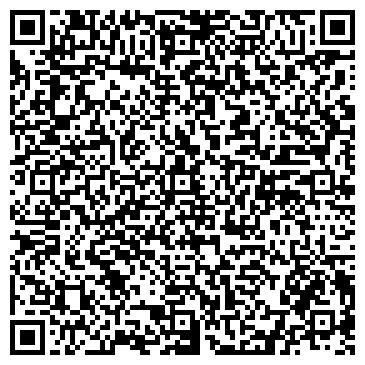 QR-код с контактной информацией организации СПБГУ МЕДИЦИНСКИЙ ЦЕНТР