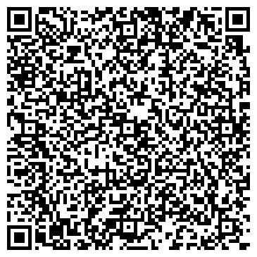 QR-код с контактной информацией организации ФИЛИАЛ № 4 ЦБС ПЕТРОДВОРЦОВОГО Р-НА