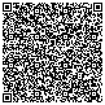 QR-код с контактной информацией организации Русская деревня Шуваловка