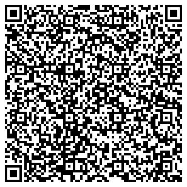 QR-код с контактной информацией организации № 195 ГУП (ЛЬГОТНЫЙ ОТДЕЛ)