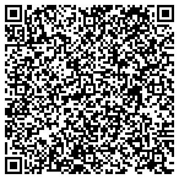 QR-код с контактной информацией организации МАТЕМАТИКО-МЕХАНИЧЕСКИЙ ФАКУЛЬТЕТ СПБГУ