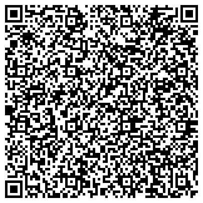 QR-код с контактной информацией организации ПРОГИМНАЗИЯ ИНСТИТУТА ЭКОНОМИКИ И ПРАВА РОССИЙСКОЙ АКАДЕМИИИ УПРАВЛЕНИЯ