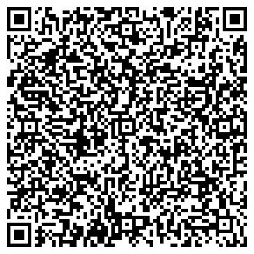 QR-код с контактной информацией организации № 439 СПЕЦИАЛЬНАЯ (КОРРЕКЦИОННАЯ) VIII ВИДА