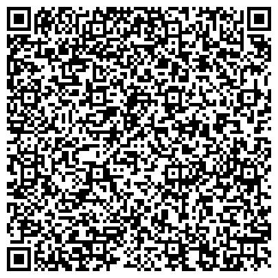 QR-код с контактной информацией организации « Петергофская гимназия императора Александра II», ГБОУ