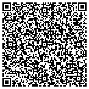 QR-код с контактной информацией организации ЖУКОВА Н. А.