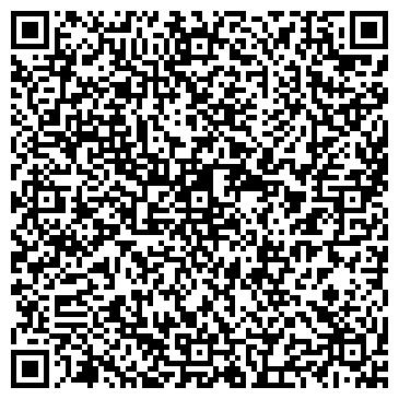 QR-код с контактной информацией организации АБ-ТB