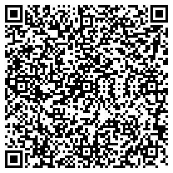 QR-код с контактной информацией организации НЕВА-РЕСУРС