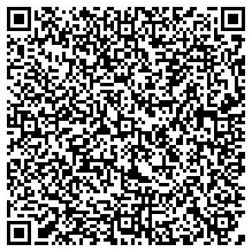 QR-код с контактной информацией организации КАМИНЫ ПЕЧИ МАГАЗИН-САЛОН