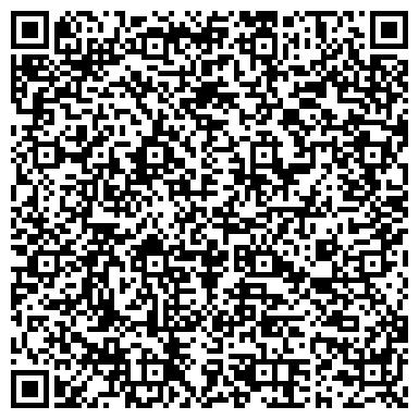 QR-код с контактной информацией организации ПРЕМИУМ-ПРАВО