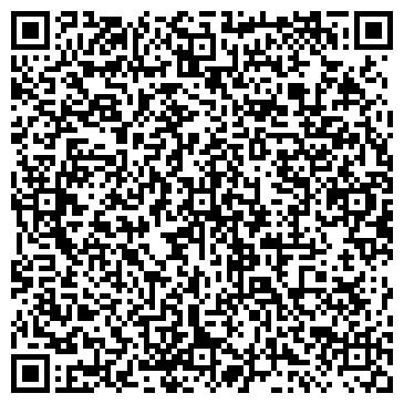QR-код с контактной информацией организации РОМАНОВ ЮРИДИЧЕСКАЯ ФИРМА