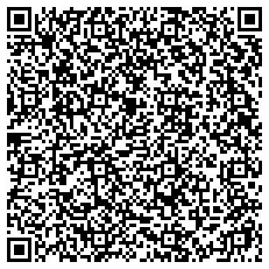 QR-код с контактной информацией организации НАУЧНО-ИССЛЕДОВАТЕЛЬСКИЙ И ПРОЕКТНЫЙ ИНСТИТУТ НЕФТИ И ГАЗА ЗАО