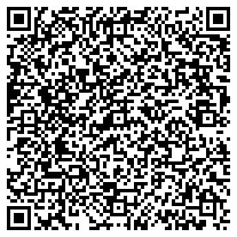 QR-код с контактной информацией организации PETERLAND