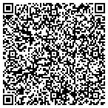 QR-код с контактной информацией организации АЗН Приморского района СПб